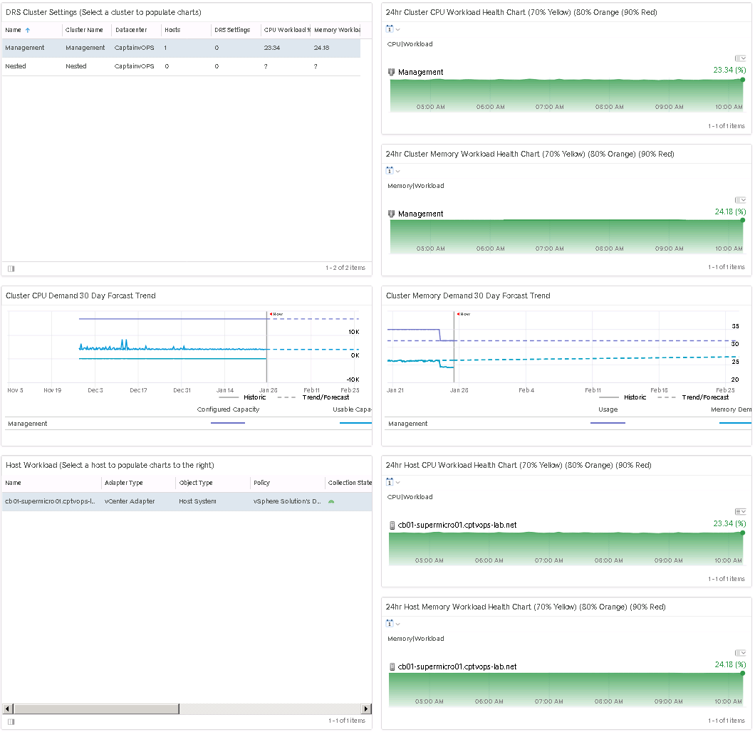 VMware vRealize Operations Manager – CaptainvOPS