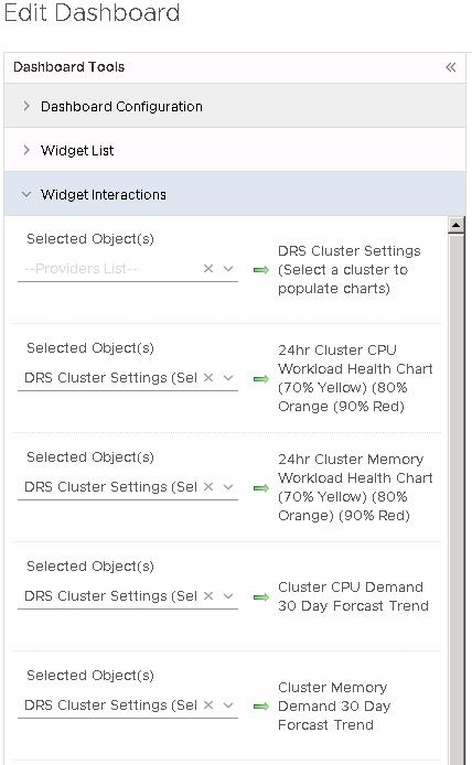 vRealize Operations Manager Dashboard: vSphere DRS Cluster